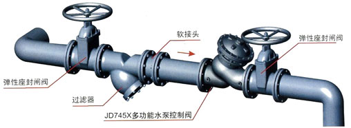 jd745x水泵控制阀,多功能水泵控制阀