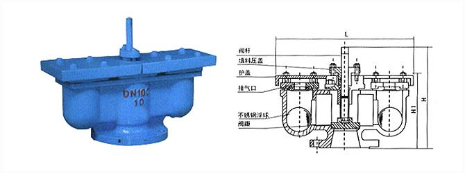 双口排气阀产品结构图