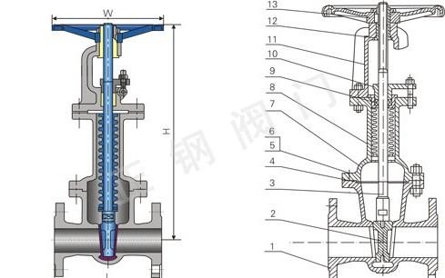 wz41h波纹管闸阀结构图